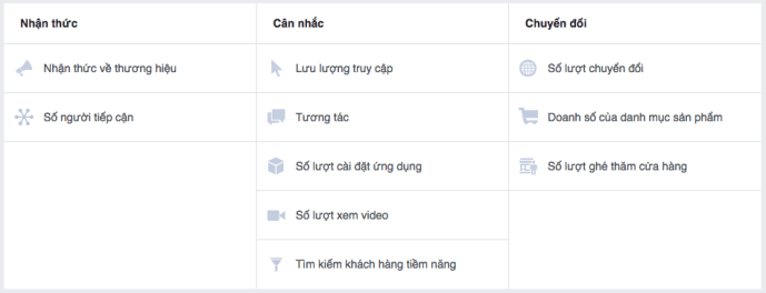 cach-chay-quang-cao-facebook-pro