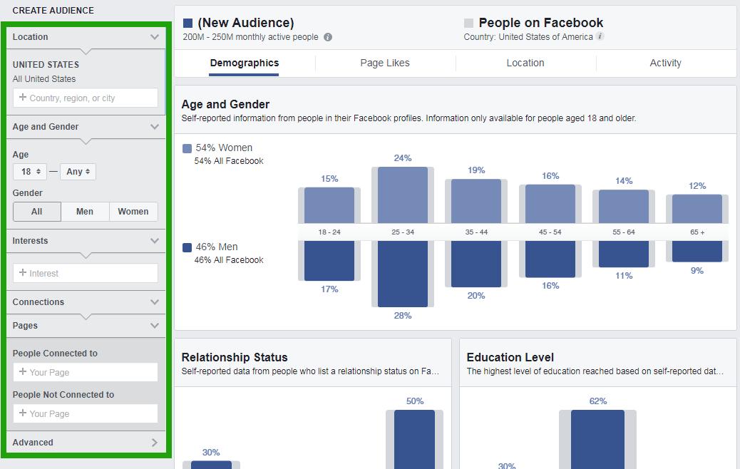 huong dan audience insight 3 - Facebook Audience Insights là gì ? Cách sử dụng để phân tích đối tượng khách hàng