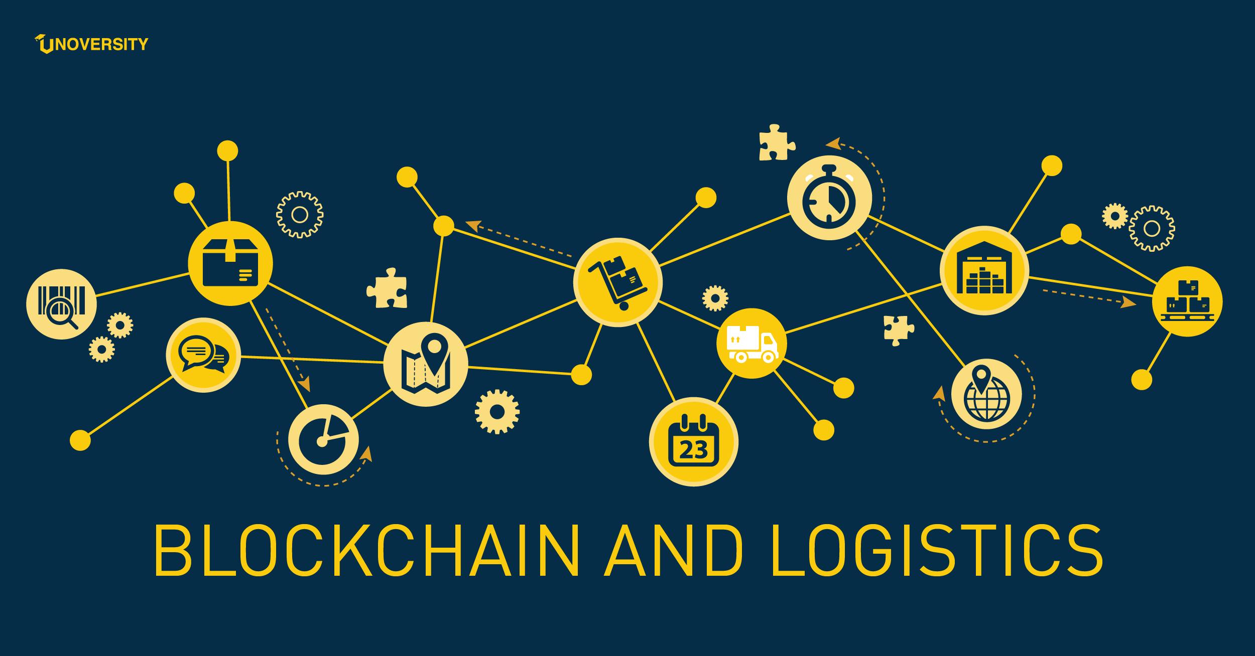 HOT] Công Nghệ Blockchain Là Gì? Hoạt Động Như Thế Nào, Ứng Dụng ...