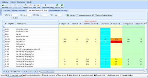 Có nên sử dụng phần mềm quản trị kho hàng hàng hay không?